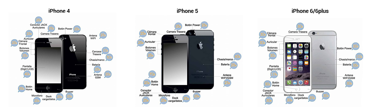 Panel iPhone Bosstel